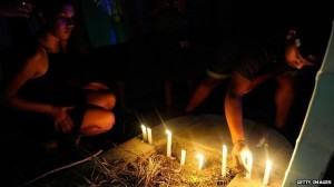 vigil candle