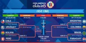 TWITTER @CA2015_EN Jadwal babak gugur Copa America 2015/kompas.com