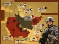 Timur Tengah Tanpa Tentara AS